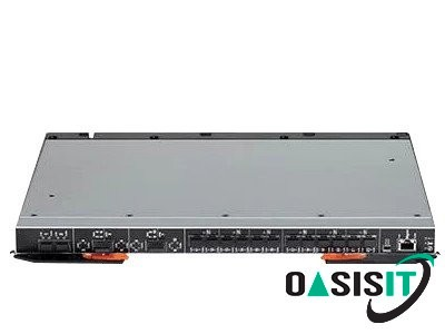 Ethernet & Converged Switch Modules